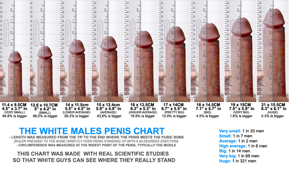 Does Masturbation Increases Penis Size